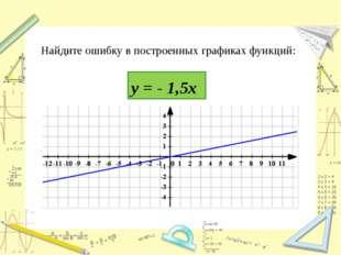 Найдите ошибку в построенных графиках функций: у = - 1,5х