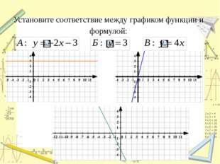 Установите соответствие между графиком функции и формулой: