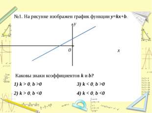 №1. На рисунке изображен график функции y=kx+b. Каковы знаки коэффициентов k