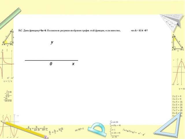 №2. Дана функция y=kx+b. На каком из рисунков изображен график этой функции,...