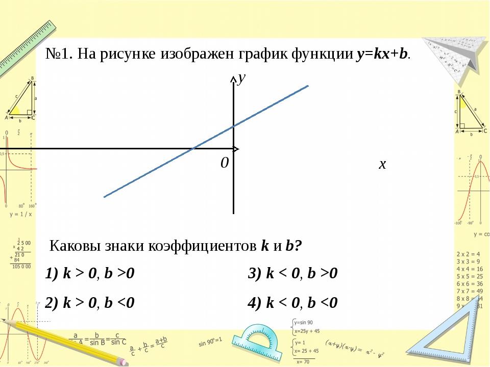 №1. На рисунке изображен график функции y=kx+b. Каковы знаки коэффициентов k...
