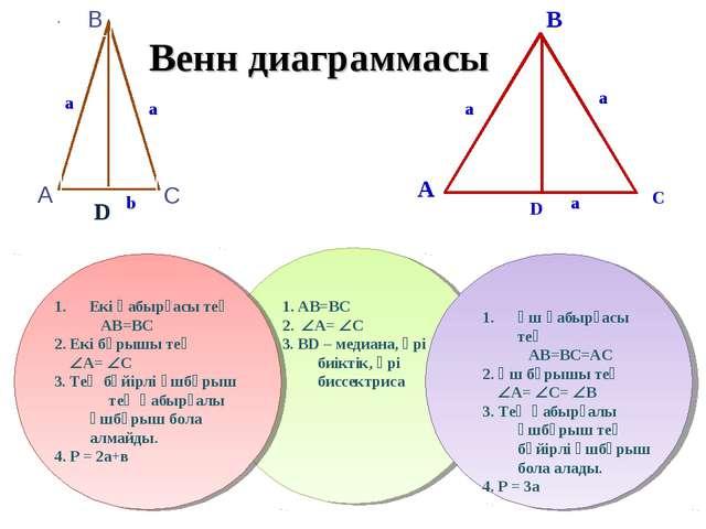 Венн диаграммасы B A C D D a a a a a b Екі қабырғасы тең АВ=ВС 2. Екі бұрышы...