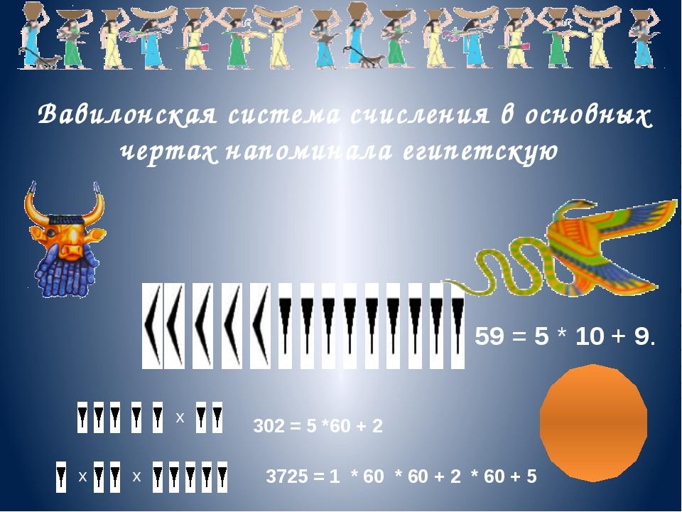ГРЕЦИЯ, РИМ, ИТАЛИЯ использовали десятичную и алфавитную системы 1 2 3 4 5 6...