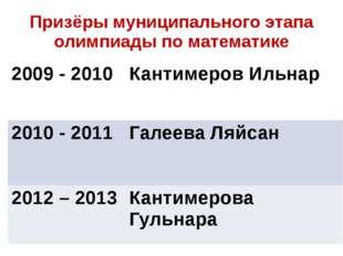 Призёры муниципального этапа олимпиады по математике 2009 - 2010 КантимеровИл