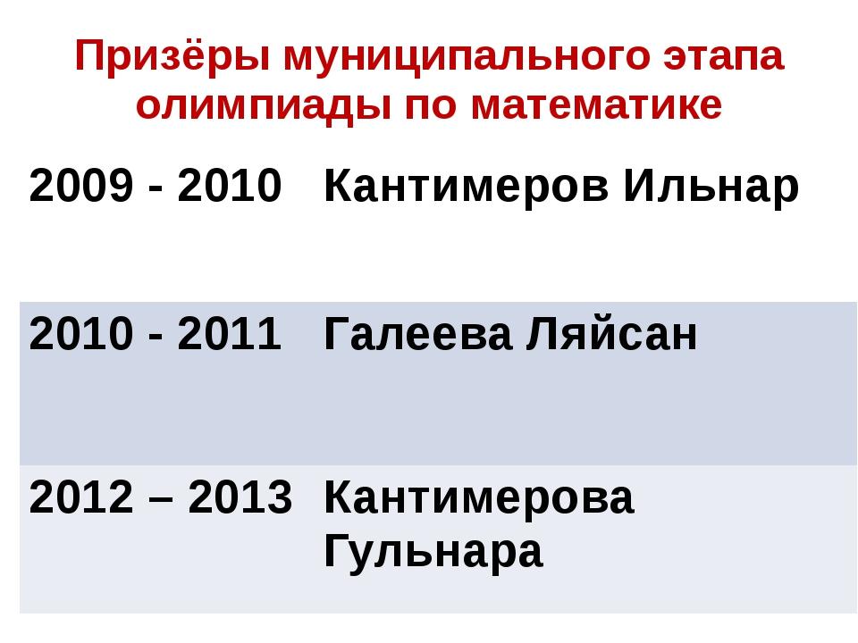Призёры муниципального этапа олимпиады по математике 2009 - 2010 КантимеровИл...