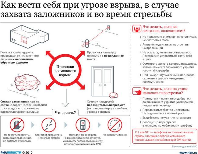 http://sterlegrad.ru/uploads/posts/2011-08/1312280938_chto-delat-pri-ugroze-vzryva.jpg