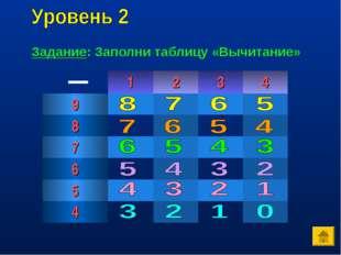 Задание: Заполни таблицу «Вычитание» 1234 9 8 7 6 5 4