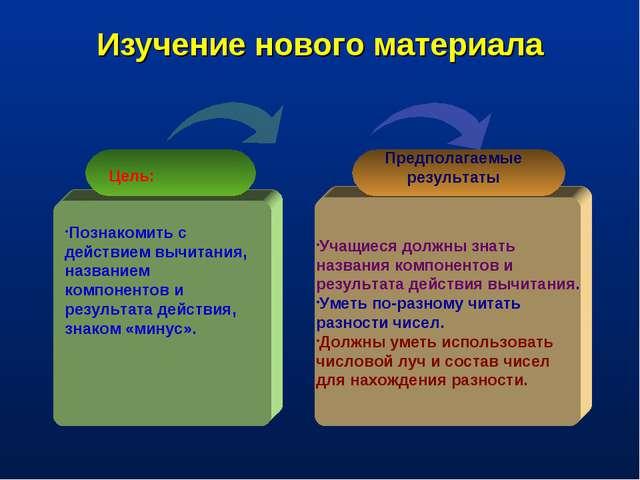 Изучение нового материала Учащиеся должны знать названия компонентов и резуль...
