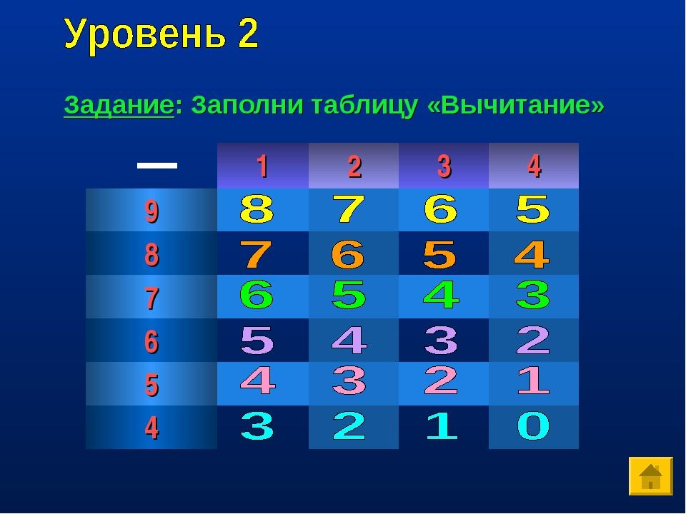 Задание: Заполни таблицу «Вычитание» 1234 9 8 7 6 5 4...