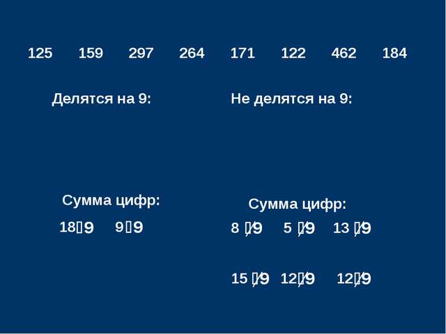 125 159 297 264 171 122 462 184 Делятся на 9: Не делятся на 9: Сумма цифр: Су...