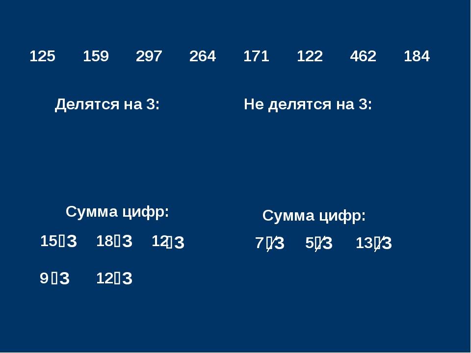 125 159 297 264 171 122 462 184 Делятся на 3: Не делятся на 3: Сумма цифр: Су...