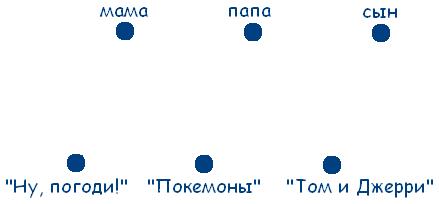 http://logika.vobrazovanie.ru/image/11.PNG