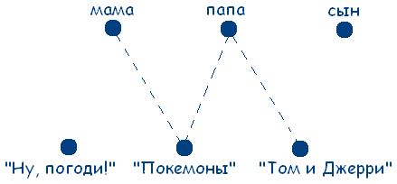 http://logika.vobrazovanie.ru/image/12.PNG
