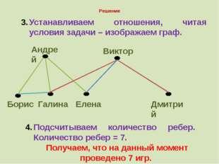 Решение Устанавливаем отношения, читая условия задачи – изображаем граф. Андр