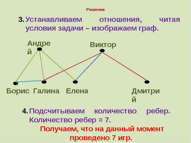 Решение Устанавливаем отношения, читая условия задачи – изображаем граф. Андр...