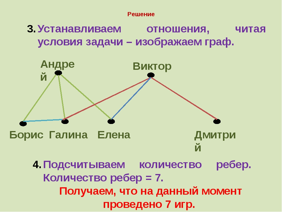 Решение олимпиадных задач графы конспект урока решение задач 4 класс аргинская