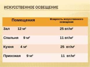 Помещения Мощность искусственного освещения Зал 12 м²25 вт/м² Спальня 9 м