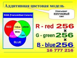 Аддитивная цветовая модель Описывает ИЗЛУЧАЕМЫЙ свет