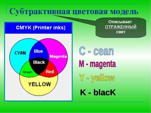 Субтрактивная цветовая модель Описывает ОТРАЖЕННЫЙ свет