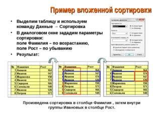 Пример вложенной сортировки Выделим таблицу и используем команду Данные → Сор