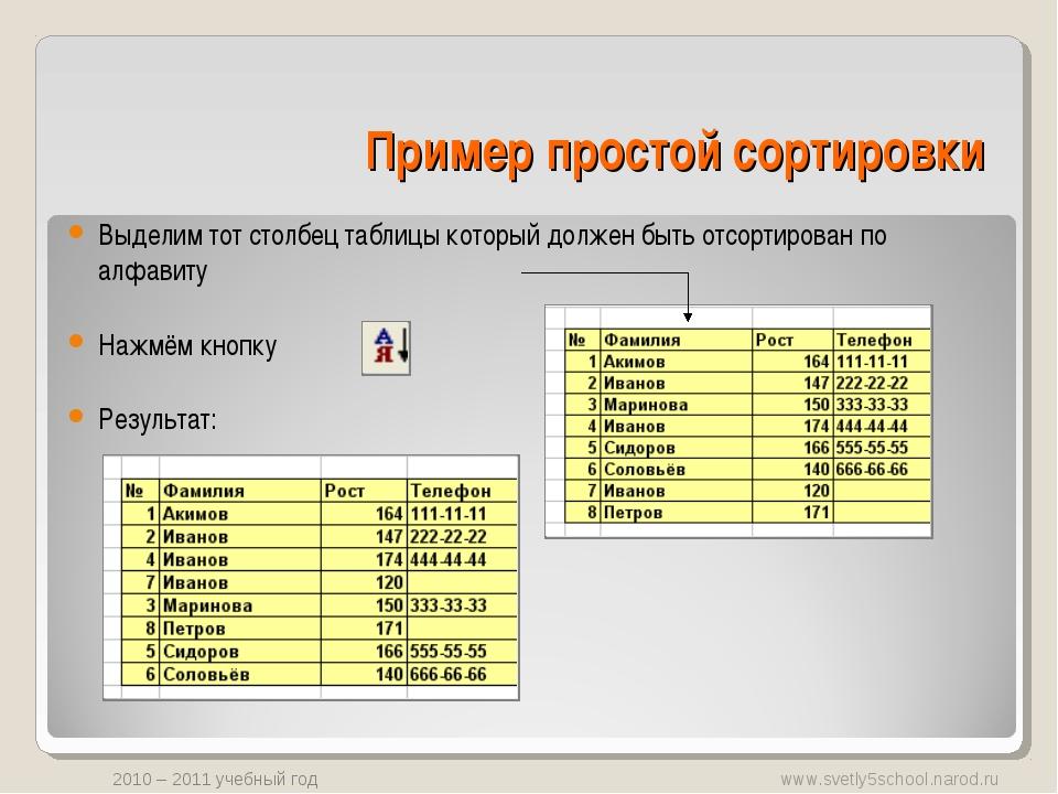 Пример простой сортировки Выделим тот столбец таблицы который должен быть отс...