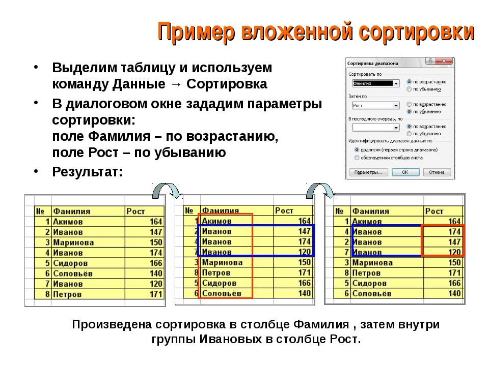 Пример вложенной сортировки Выделим таблицу и используем команду Данные → Сор...