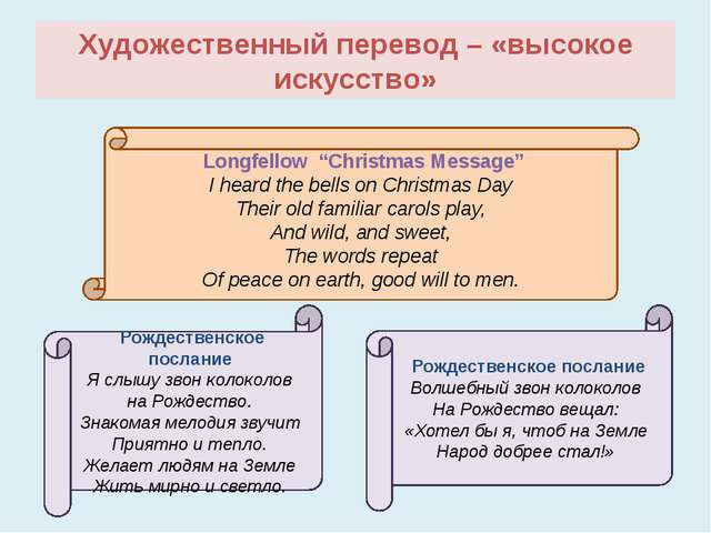 """Художественный перевод – «высокое искусство» Longfellow """"Christmas Message"""" I..."""