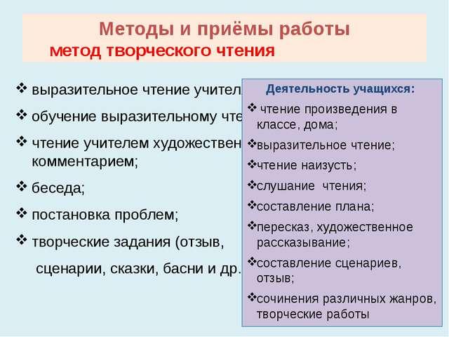 Методы и приёмы работы метод творческого чтения выразительное чтение учителя;...