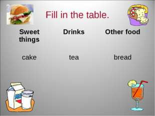 Fill in the table. Sweet things Drinks Other food cake tea bread