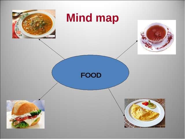 Mind map FOOD