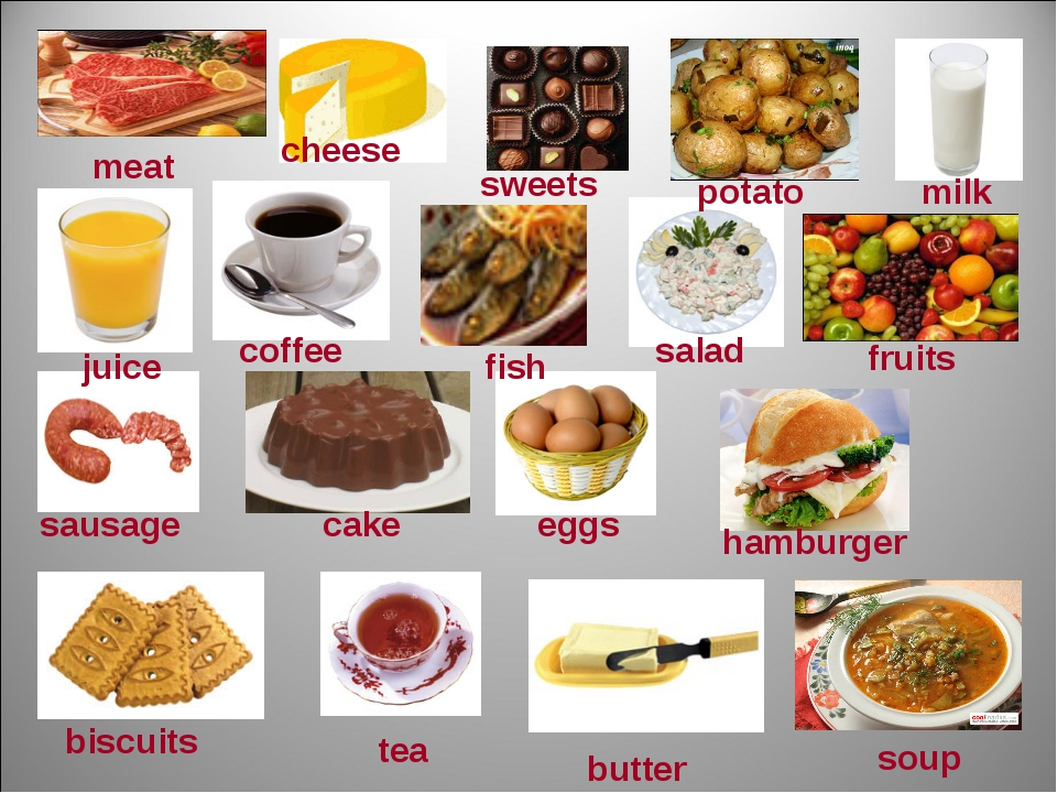 Хочу, картинка с едой и надпись по-английский