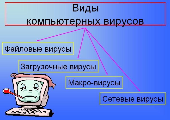 Поурочное планирование информатика8-9 класс угринович скачать бесплатно