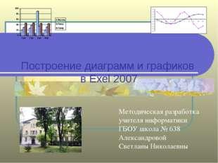 Автор: Александрова С.Н. Зачем строить диаграммы? наглядного представления ин