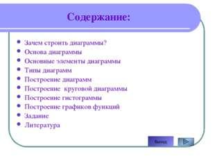 Автор: Александрова С.Н. Основа диаграммы В качестве основы для создания диаг