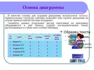 Автор: Александрова С.Н. Типы диаграмм 1. Круговые диаграммы (их используют,