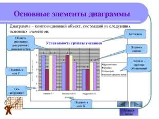 Построение диаграммы Выбирая тип графического представления данных (график, г