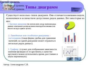 Построение круговой диаграммы Автор: Александрова С.Н. Дана таблица, отражающ