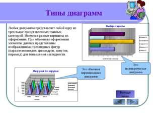 Типы диаграмм Автор: Александрова С.Н. Любая диаграмма представляет собой одн