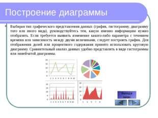 Построение графиков функций Автор: Александрова С.Н. Выход в меню Посмотри по
