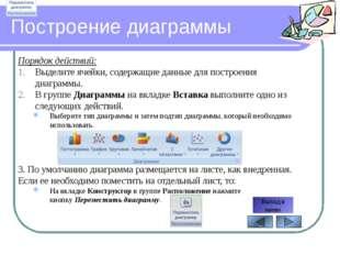 Автор: Александрова С.Н. Задание Дана таблица прогноза роста численности насе