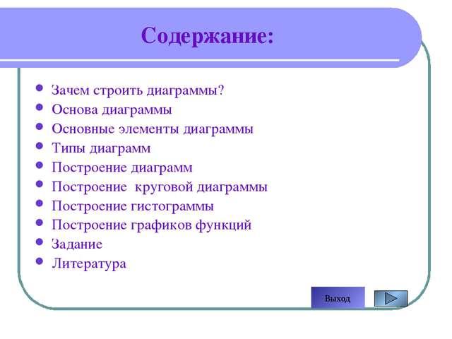 Автор: Александрова С.Н. Основа диаграммы В качестве основы для создания диаг...