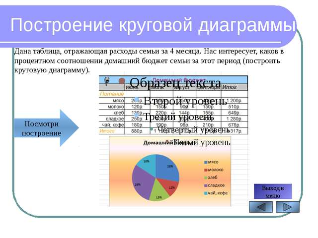 Автор: Александрова С.Н. Ответ Выход в меню Задания А теперь нажми на кнопку...