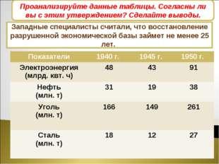 Экономика СССР после войны Западные специалисты считали, что восстановление р