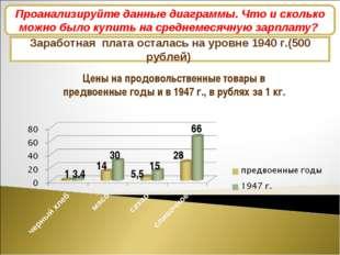 Развитие промышленности Заработная плата осталась на уровне 1940 г.(500 рубле
