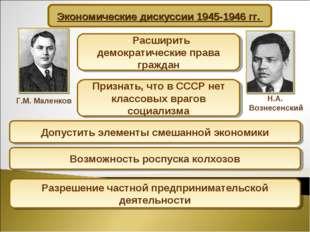 Экономические дискуссии 1945-1946 гг. Г.М. Маленков Н.А. Вознесенский - Расши
