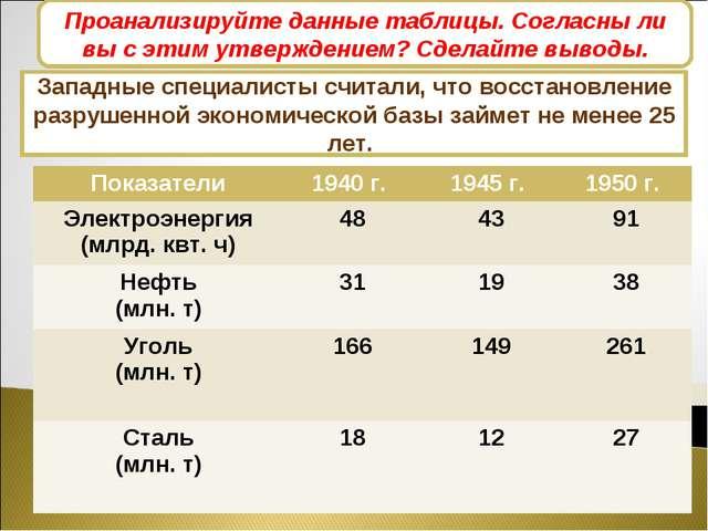 Экономика СССР после войны Западные специалисты считали, что восстановление р...