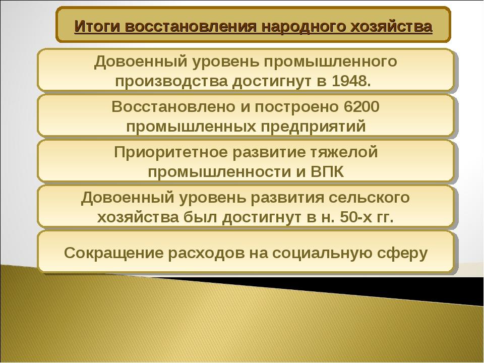 Итоги восстановления народного хозяйства Довоенный уровень промышленного прои...