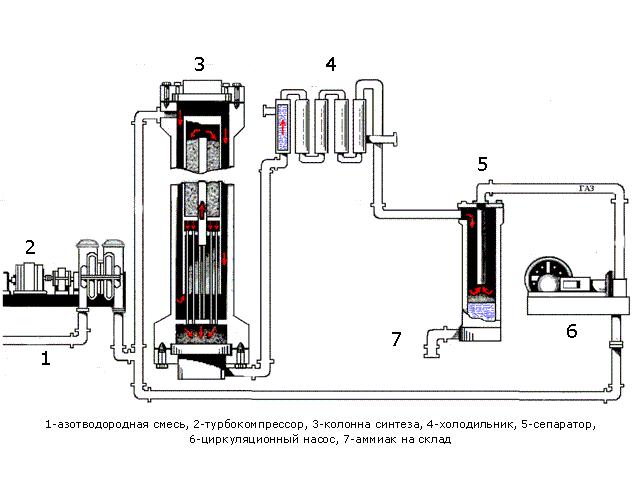 Теплообменника прежде всего влияет выбор химических средств очистки составляющие теплообменник для бассейна купить в екатеринбурге