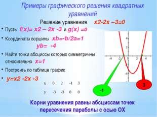 Пусть f(x)= x2 – 2x -3 и g(x) =0 Координаты вершины xb=-b/2a=1 yb= -4 На