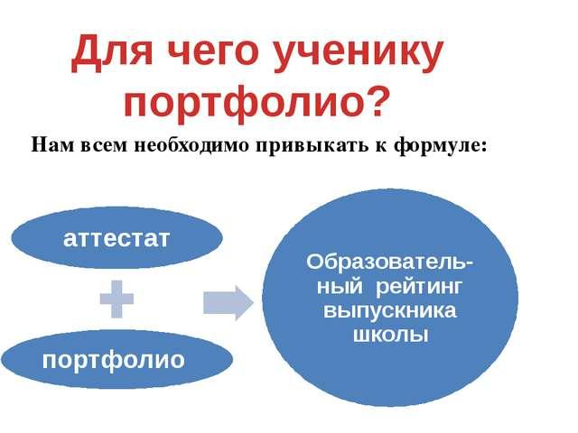 Для чего ученику портфолио? Нам всем необходимо привыкать к формуле: